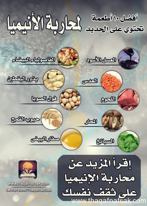 صورة اكلات تحتوي على الحديد , اهم الاكلات التي بها حديد