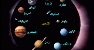 صور صور المجموعة الشمسية , افضل الصور للمجموعة الشمسية