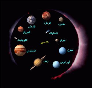 صورة صور المجموعة الشمسية , افضل الصور للمجموعة الشمسية