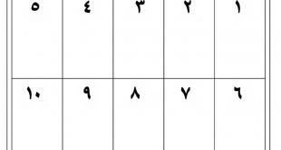 صور الاعداد من 1 الى 10 , تعليم الاعداد للصغار