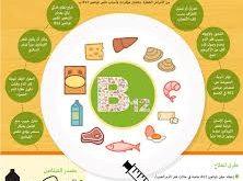 صورة فوائد فيتامين b12 , اهم ما يخص فيتامين بي